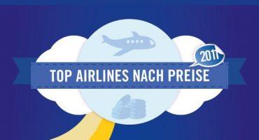 Die günstigsten Fluggesellschaften der Welt