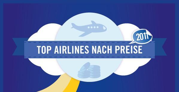 Top Airlines nach Preis