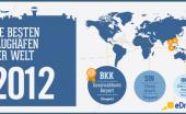 bester-flughafen-2012_blog