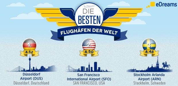 die-besten-flughäfen-best-airports-edreams-blogpost