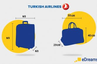 Turkish Airlines Gepäckbestimmungen